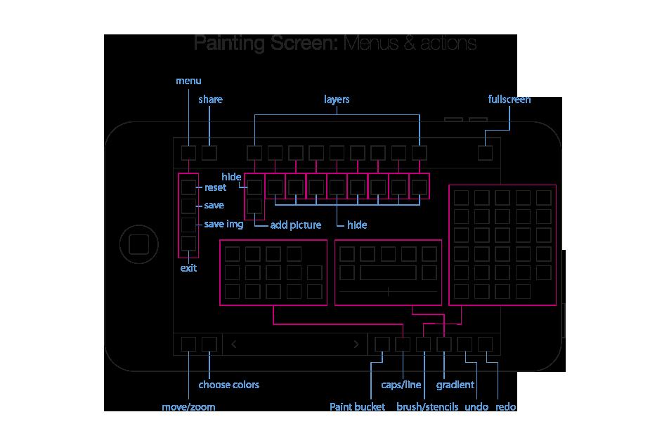 Graff-crew-Hotartworks-Hota-Abenza-pantalla-pintar-esquema